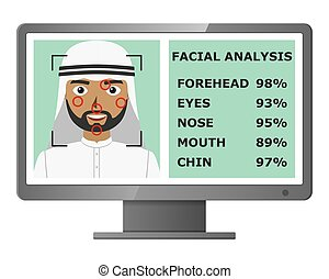 Biometrical identification. Face recognition. - Biometrical...