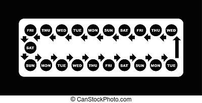 Birth Control Pill - A typical birth control pill bubble...