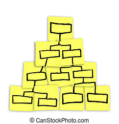 Org Chart Pyramid Chart Drawn on Sticky Notes - A diagram of...
