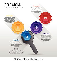 Gear Wrench Infographic - Vector illustration of geear...