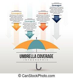 Umbrella Coverage Infographic - Vector illustration of...