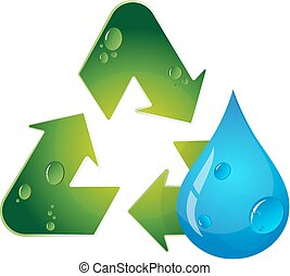 Symbol of recycling and water drop