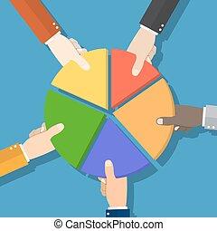 Market share. Hand picking pie chart - Five Businessmen...