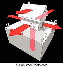 heat loss diagram - Diagram of a detached house showing the...