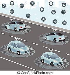 Autonomous cars and Wireless network of vehicle -...