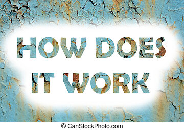 how does it works words print on the grunge metallic wall