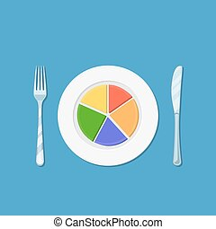 Pie charts cake on plate with knife and fork