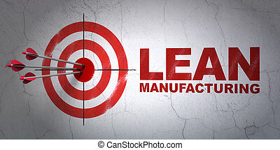 Industry concept: target and Lean Manufacturing on wall...