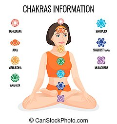 Chakras information with round labels on girl in lotus...