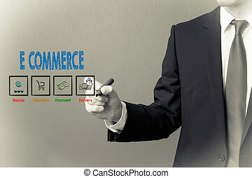 E commerce. Man in a suit with a black marker