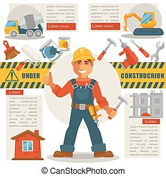 Builder with Hammer and Under Construction Sign - Builder in...