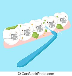 tooth wear brace with brush - cute cartoon tooth wear brace...