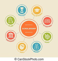 Scholarship. Concept with icons.