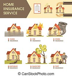 Home Insurance Service and Damaged Buildings Set - Home...