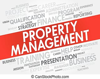 Property Management word cloud collage, business concept...