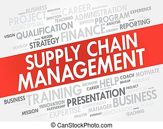 SCM - Supply Chain Management word cloud collage, business...
