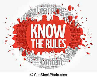 Know the Rules circle word cloud, business concept