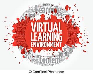 Virtual Learning Environment circle