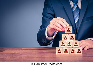 Human resources and CEO - Human resources, corporate...