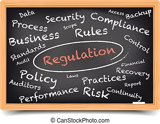 Blackboard Wordcloud Regulation - detailed illustration of a...