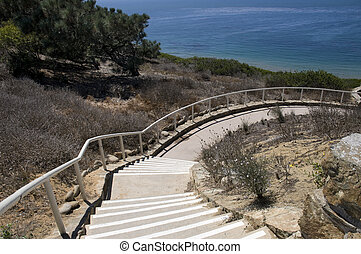 Trail at Point Loma in California