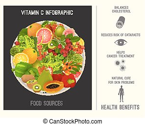 Vitamin C in food image - High vitamin C foods and health...