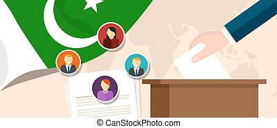 Pakistan democracy political process selecting president or...