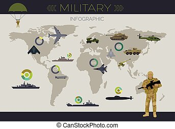 Military Infographic Flat Vector Concept - Military...