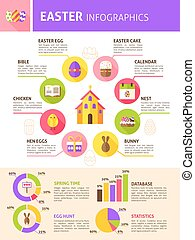 Easter Holiday Infographics - Happy Easter Holiday...