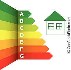 Energy efficiency rating and house icon, vector illustration