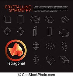 Crystalline symmetry - crystals polygon style symmetry...