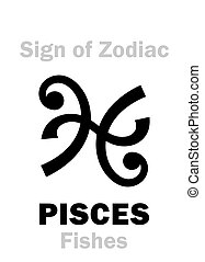 Astrology: Sign of Zodiac PISCES (The Fishes) - Astrology...