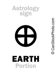 Astrology: Sign of EARTH (Portion, or Pars Terrae) -...