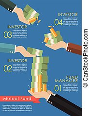 Mutual fund infographic concept