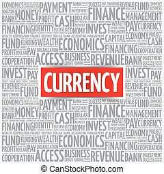 CURRENCY word cloud