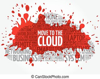 Move to the Cloud word cloud
