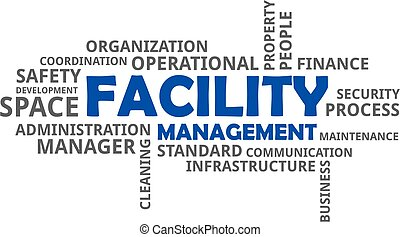 word cloud - facility management - A word cloud of facility...