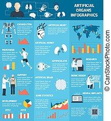 Bionic Artificial Organs Infographics