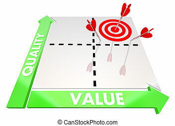 Quality Vs Value Price Better Best Product Service Matrix 3d...