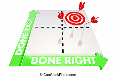 Done Fast Vs Right Matrix Choices Best Option 3d...