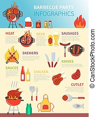 Barbecue Party Infographics - Barbecue party infographics...