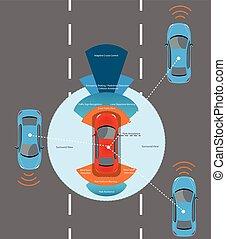 Wireless vehicle communications