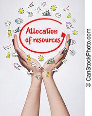 여자, 마케팅, 기술, 사업, 나이 적은 편의, 쓰기,  allocation, 인터넷, 자원,  word: