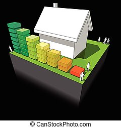 House with energy rating diagram