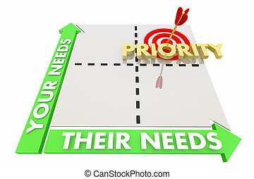 Your Their Needs Matrix Common Different Goals Priorties 3d...