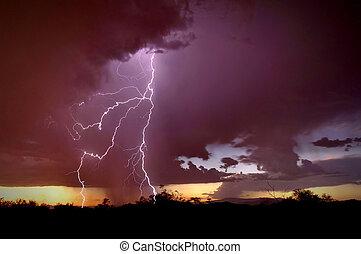 God of Glory Thunders