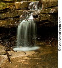 Swallow Falls Maryland