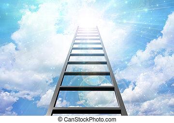 Upward Movement
