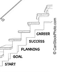 Steps for a succesfull career and personnal development