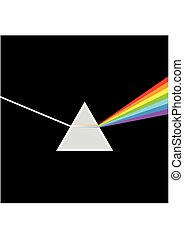 Triangular Prism breaks white light ray into rainbow...